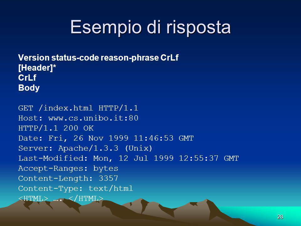 Esempio di risposta Version status-code reason-phrase CrLf [Header]*
